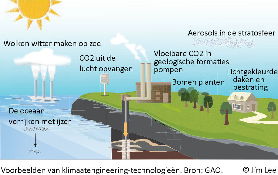 geoengineering titelblad