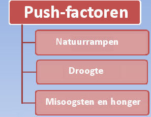 drie push factoren